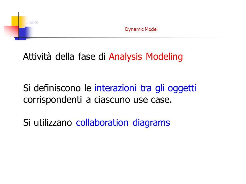 Dynamic Model Si definiscono le interazioni tra gli oggetti corrispondenti a ciascuno use case. Si utilizzano collaboration diagrams Attività della fa