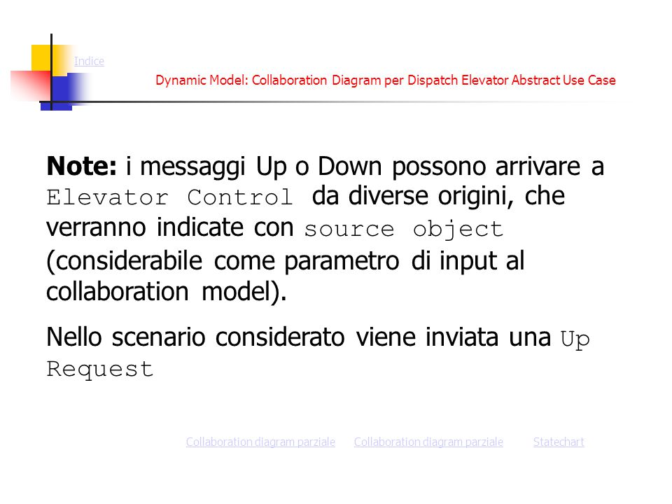 Dynamic Model: Collaboration Diagram per Dispatch Elevator Abstract Use Case Note: i messaggi Up o Down possono arrivare a Elevator Control da diverse origini, che verranno indicate con source object (considerabile come parametro di input al collaboration model).