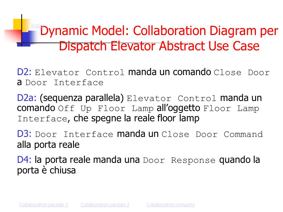 Dynamic Model: Collaboration Diagram per Dispatch Elevator Abstract Use Case D2: Elevator Control manda un comando Close Door a Door Interface D2a: (s