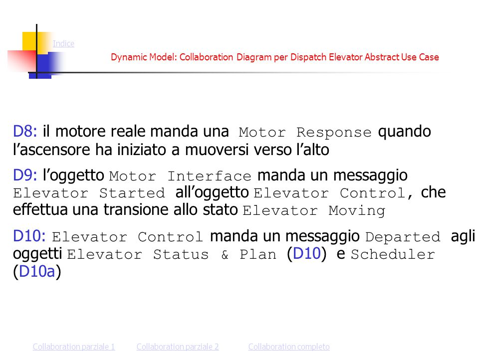 Dynamic Model: Collaboration Diagram per Dispatch Elevator Abstract Use Case D8: il motore reale manda una Motor Response quando l'ascensore ha inizia