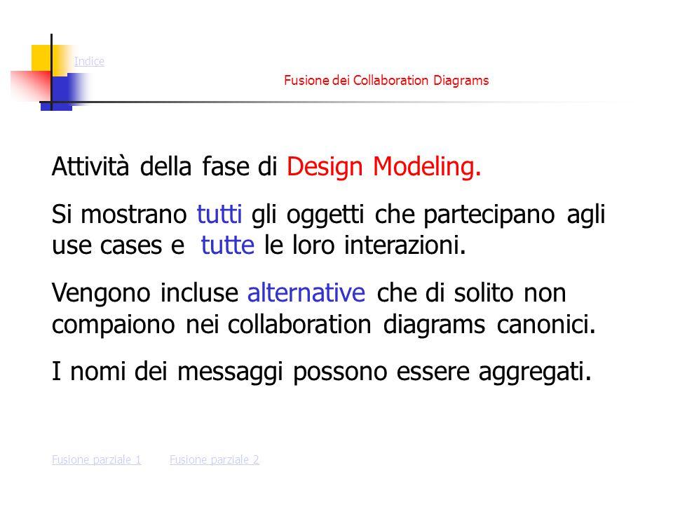 Fusione dei Collaboration Diagrams Attività della fase di Design Modeling. Si mostrano tutti gli oggetti che partecipano agli use cases e tutte le lor