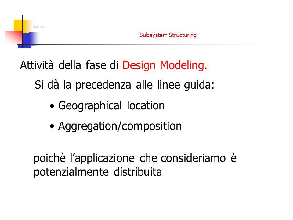 Subsystem Structuring Si dà la precedenza alle linee guida: Geographical location Aggregation/composition poichè l'applicazione che consideriamo è potenzialmente distribuita Attività della fase di Design Modeling.