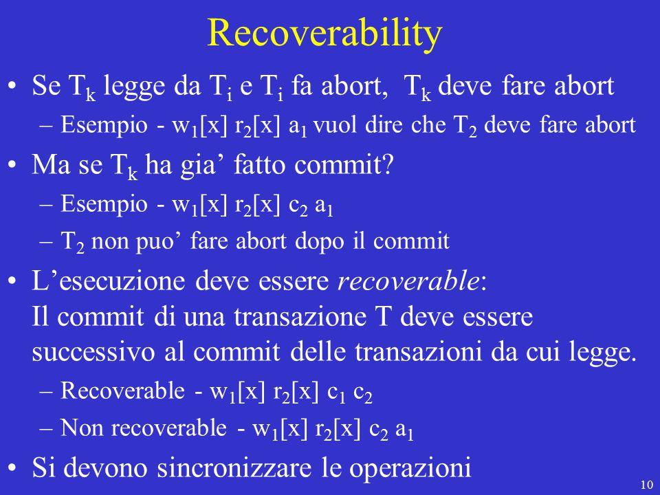 10 Recoverability Se T k legge da T i e T i fa abort, T k deve fare abort –Esempio - w 1 [x] r 2 [x] a 1 vuol dire che T 2 deve fare abort Ma se T k ha gia' fatto commit.