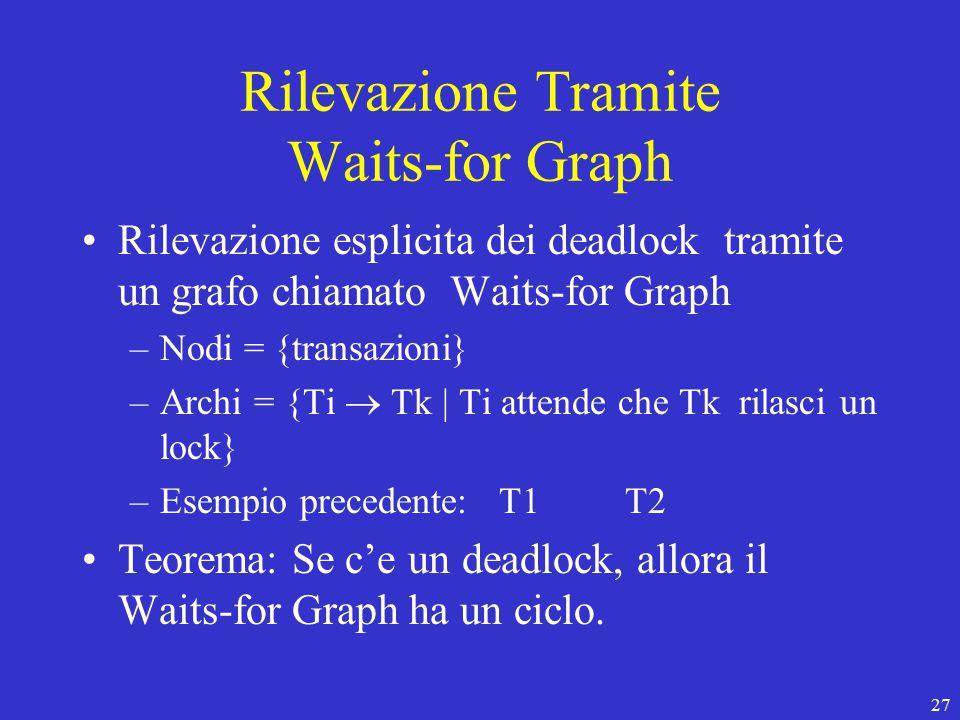 27 Rilevazione Tramite Waits-for Graph Rilevazione esplicita dei deadlock tramite un grafo chiamato Waits-for Graph –Nodi = {transazioni} –Archi = {Ti  Tk | Ti attende che Tk rilasci un lock} –Esempio precedente: T1 T2 Teorema: Se c'e un deadlock, allora il Waits-for Graph ha un ciclo.