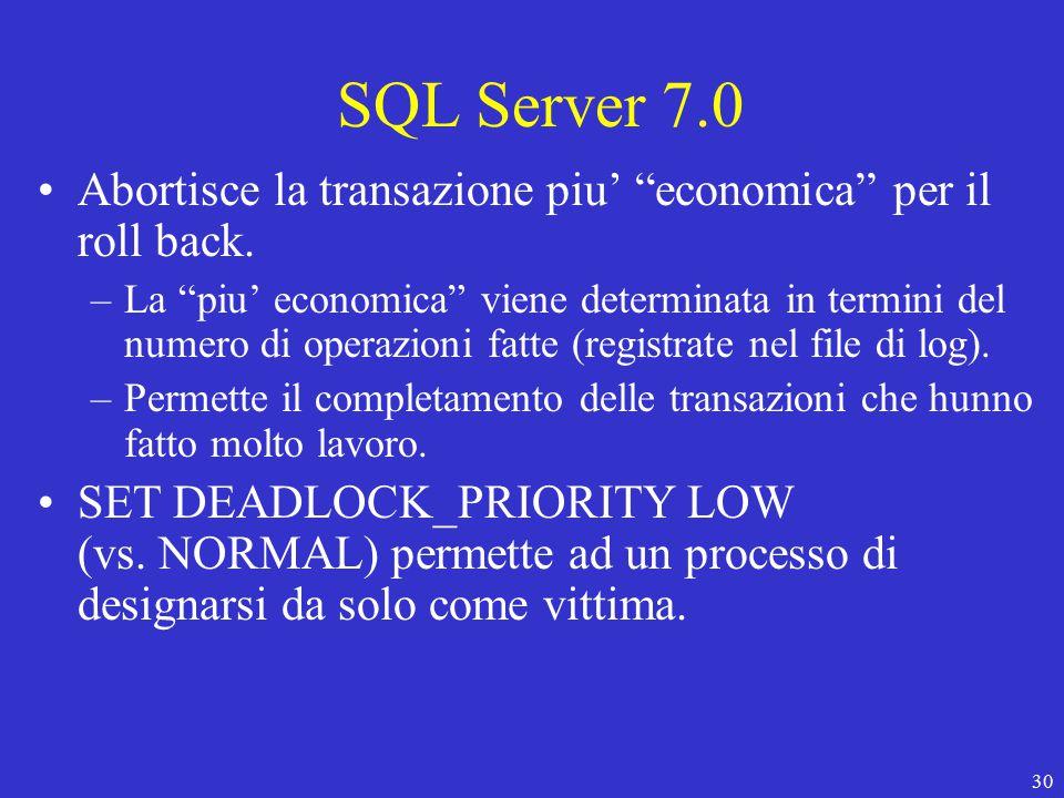 30 SQL Server 7.0 Abortisce la transazione piu' economica per il roll back.