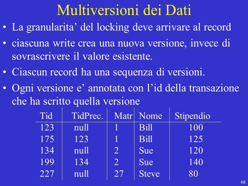 48 Multiversioni dei Dati La granularita' del locking deve arrivare al record ciascuna write crea una nuova versione, invece di sovrascrivere il valore esistente.