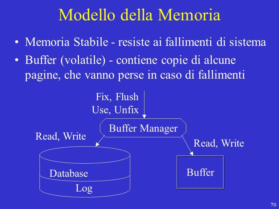 70 Modello della Memoria Memoria Stabile - resiste ai fallimenti di sistema Buffer (volatile) - contiene copie di alcune pagine, che vanno perse in caso di fallimenti Database Log Read, Write Fix, Flush Use, Unfix Buffer Manager Buffer Read, Write