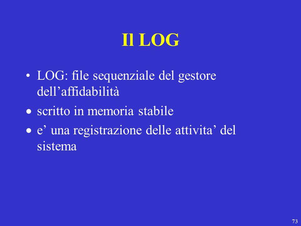 73 Il LOG LOG: file sequenziale del gestore dell'affidabilità  scritto in memoria stabile  e' una registrazione delle attivita' del sistema