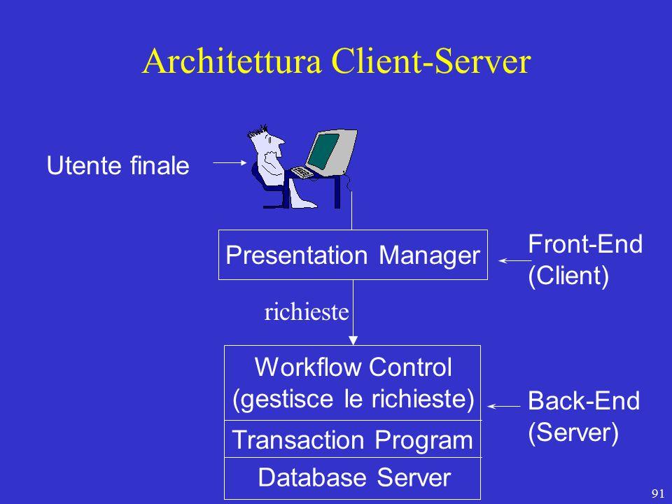 91 Architettura Client-Server Presentation Manager Workflow Control (gestisce le richieste) Database Server Front-End (Client) Back-End (Server) Utente finale Transaction Program richieste