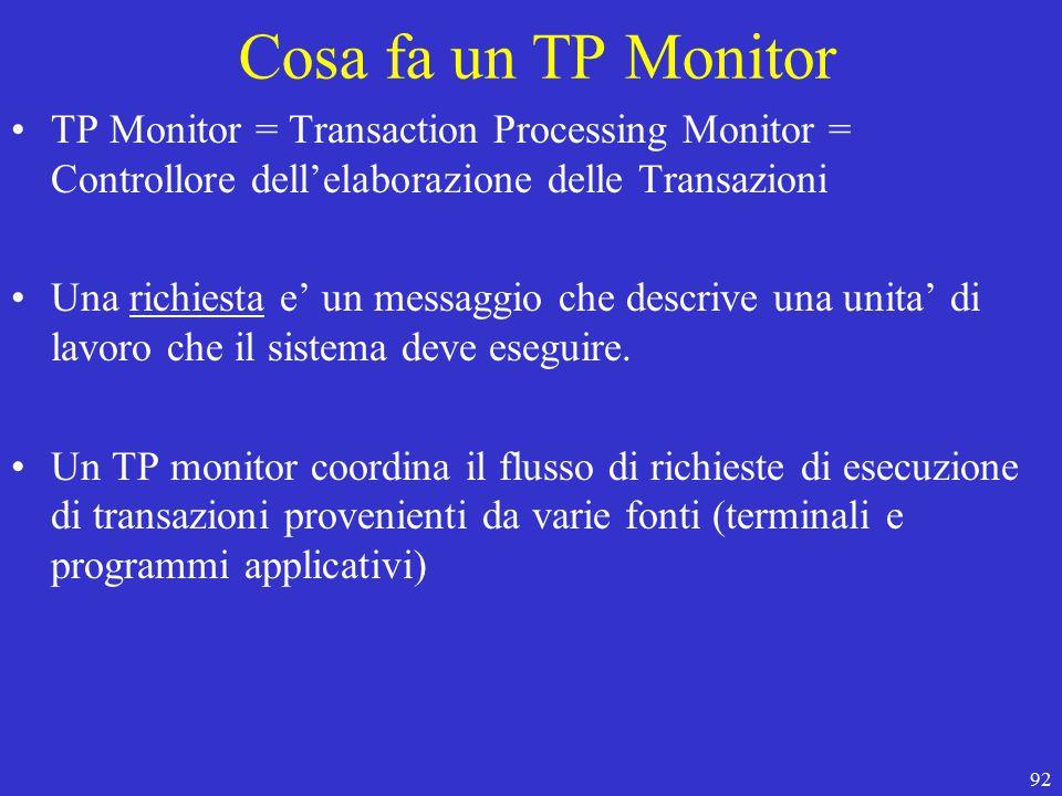 92 Cosa fa un TP Monitor TP Monitor = Transaction Processing Monitor = Controllore dell'elaborazione delle Transazioni Una richiesta e' un messaggio che descrive una unita' di lavoro che il sistema deve eseguire.