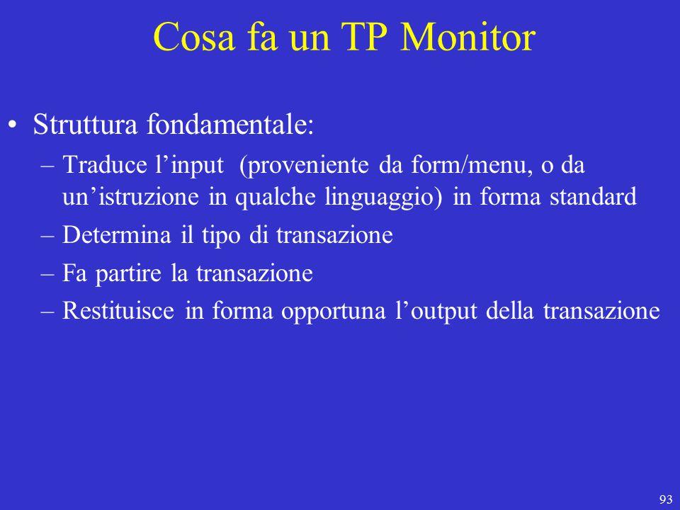 93 Cosa fa un TP Monitor Struttura fondamentale: –Traduce l'input (proveniente da form/menu, o da un'istruzione in qualche linguaggio) in forma standard –Determina il tipo di transazione –Fa partire la transazione –Restituisce in forma opportuna l'output della transazione