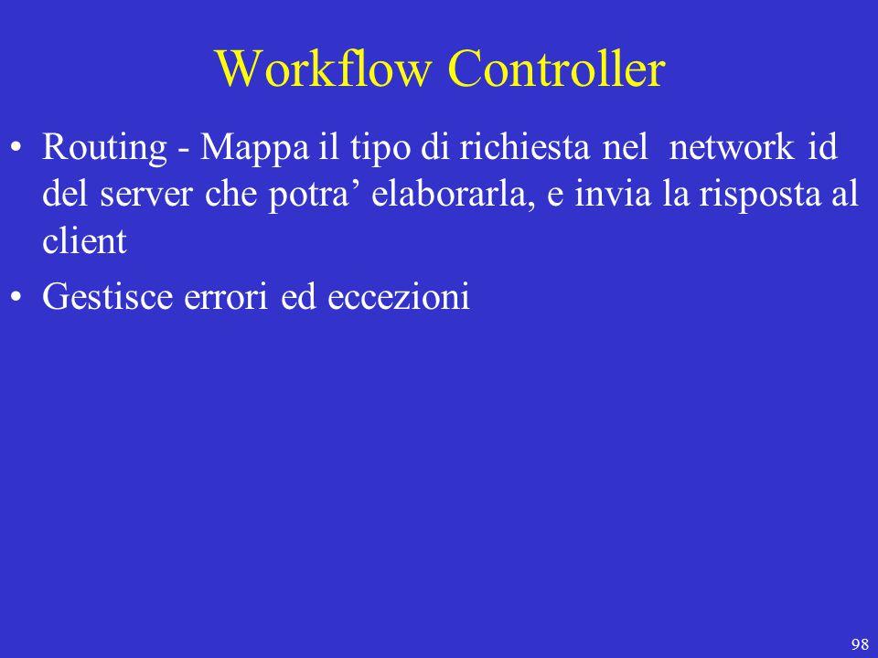 98 Workflow Controller Routing - Mappa il tipo di richiesta nel network id del server che potra' elaborarla, e invia la risposta al client Gestisce errori ed eccezioni