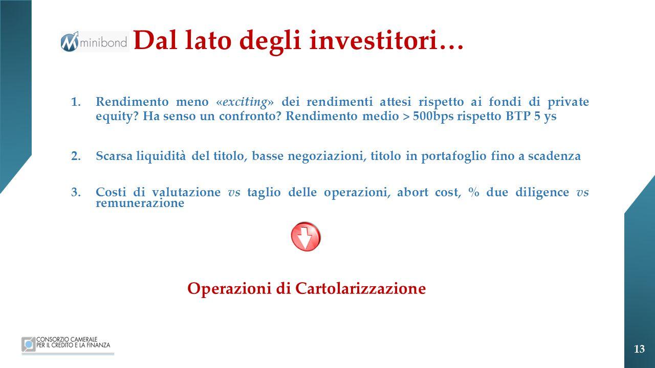 Dal lato degli investitori… Operazioni di Cartolarizzazione 1.Rendimento meno «exciting» dei rendimenti attesi rispetto ai fondi di private equity.