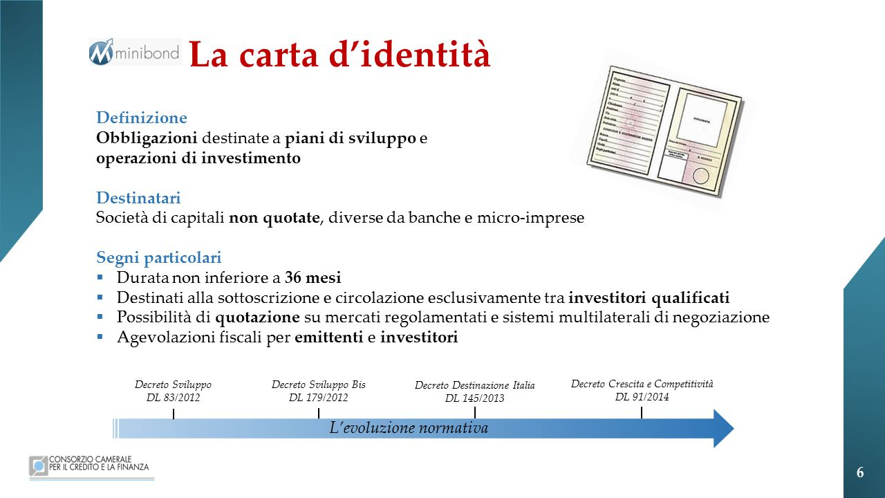 PMI INNOVATIVE Investment Compact (D.L.