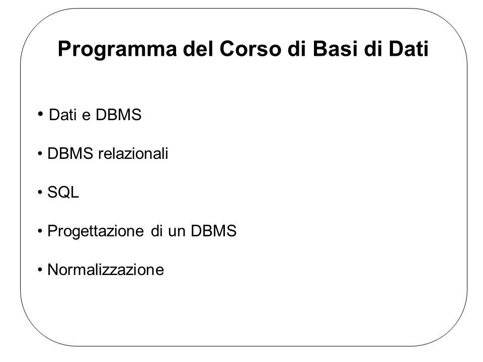 Dati e DBMS DBMS relazionali SQL Progettazione di un DBMS Normalizzazione Programma del Corso di Basi di Dati