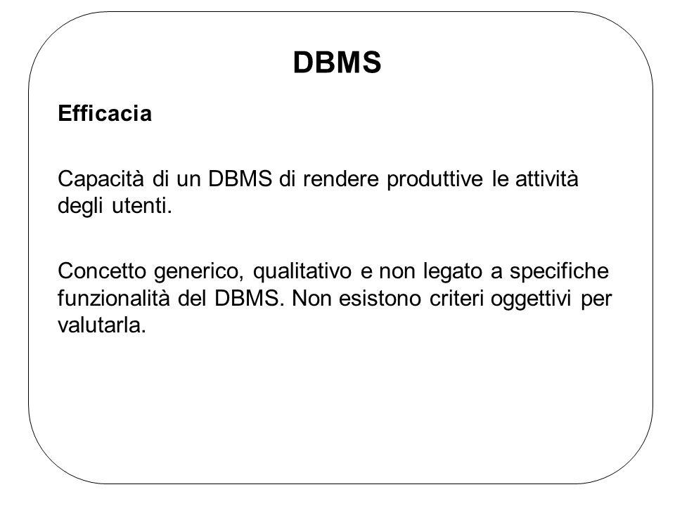 DBMS Efficacia Capacità di un DBMS di rendere produttive le attività degli utenti.