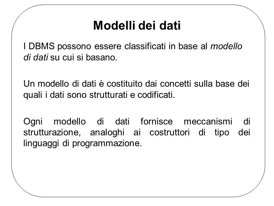 Modelli dei dati I DBMS possono essere classificati in base al modello di dati su cui si basano.