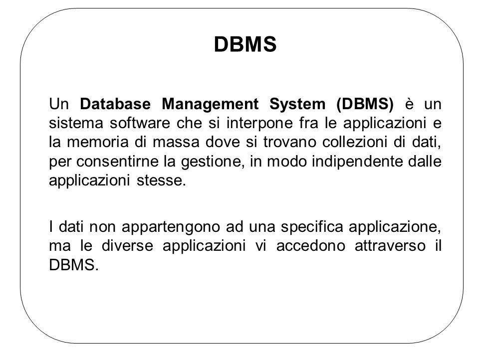 DBMS Un Database Management System (DBMS) è un sistema software che si interpone fra le applicazioni e la memoria di massa dove si trovano collezioni di dati, per consentirne la gestione, in modo indipendente dalle applicazioni stesse.
