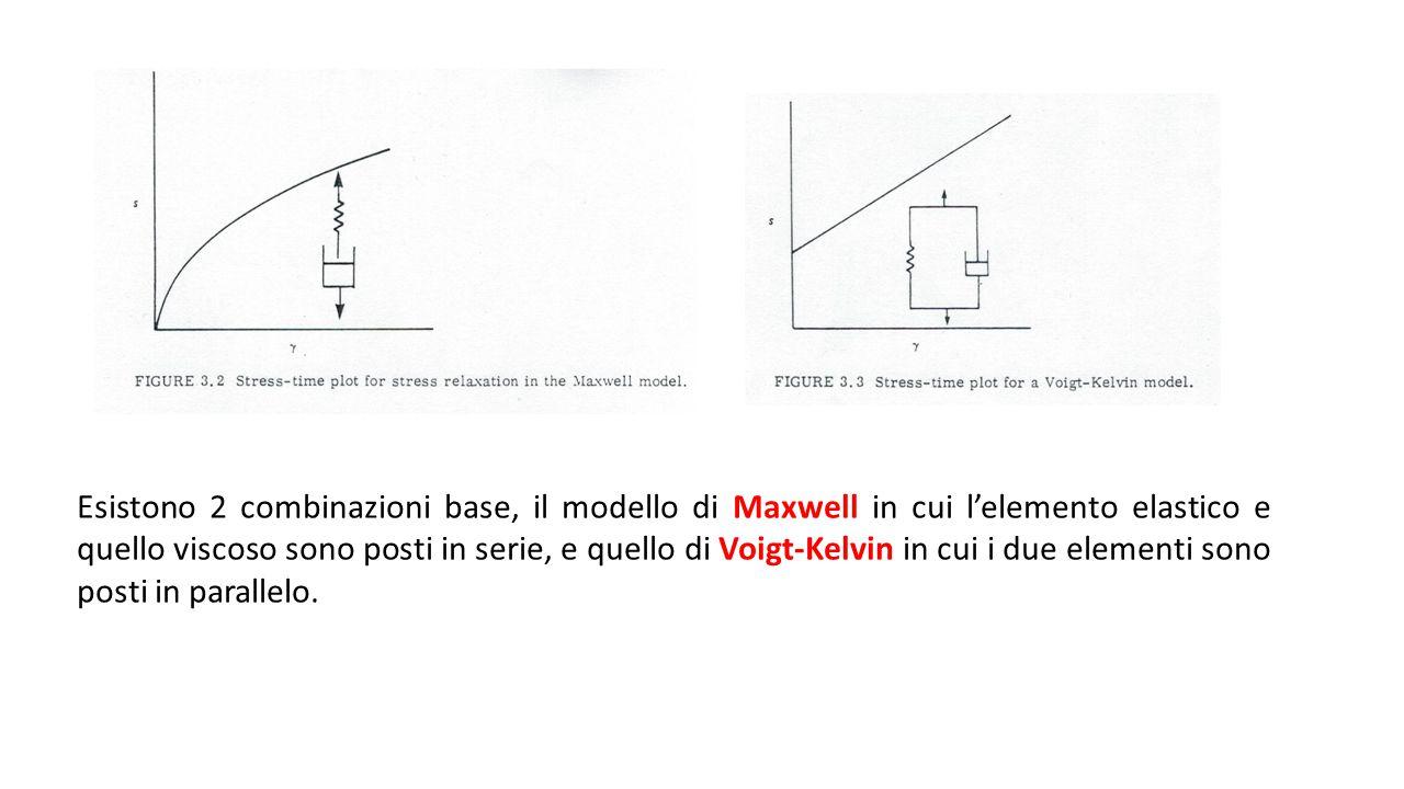 Esistono 2 combinazioni base, il modello di Maxwell in cui l'elemento elastico e quello viscoso sono posti in serie, e quello di Voigt-Kelvin in cui i