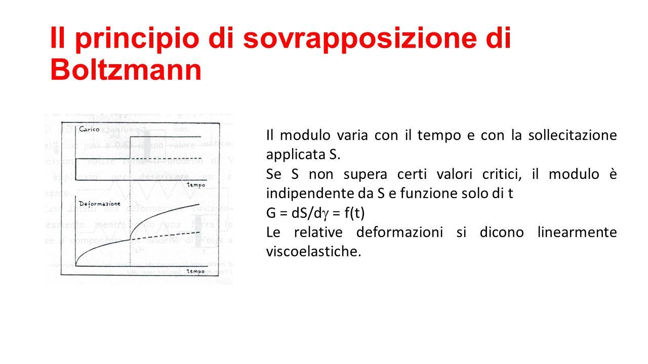 Il principio di sovrapposizione di Boltzmann Il modulo varia con il tempo e con la sollecitazione applicata S. Se S non supera certi valori critici, i