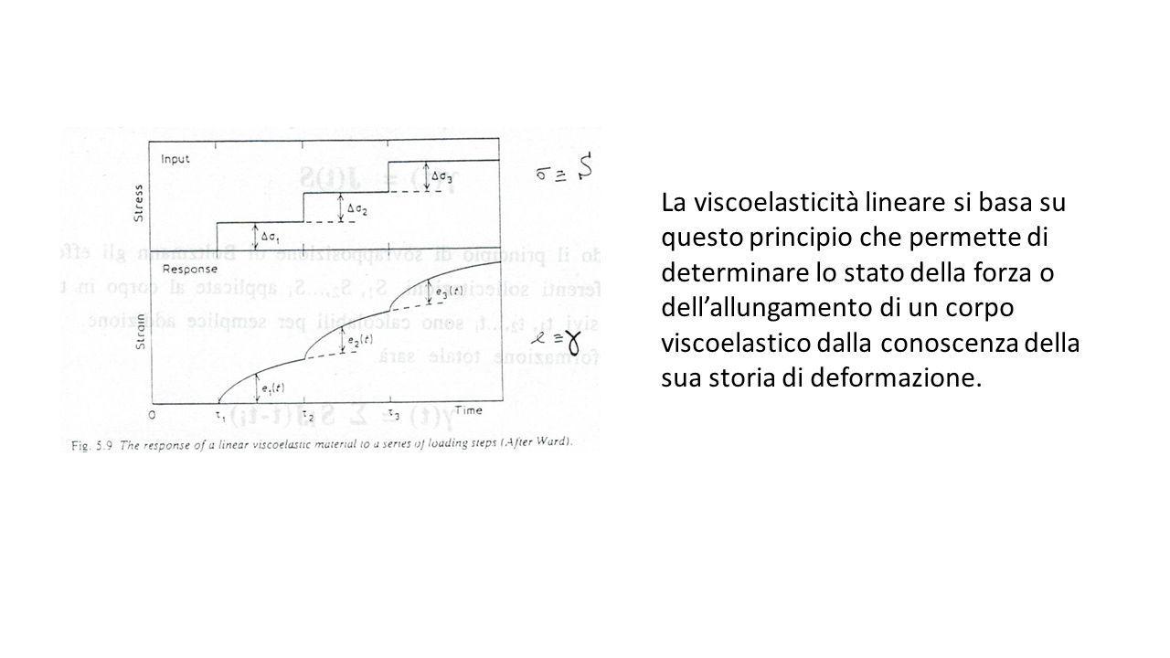 La viscoelasticità lineare si basa su questo principio che permette di determinare lo stato della forza o dell'allungamento di un corpo viscoelastico