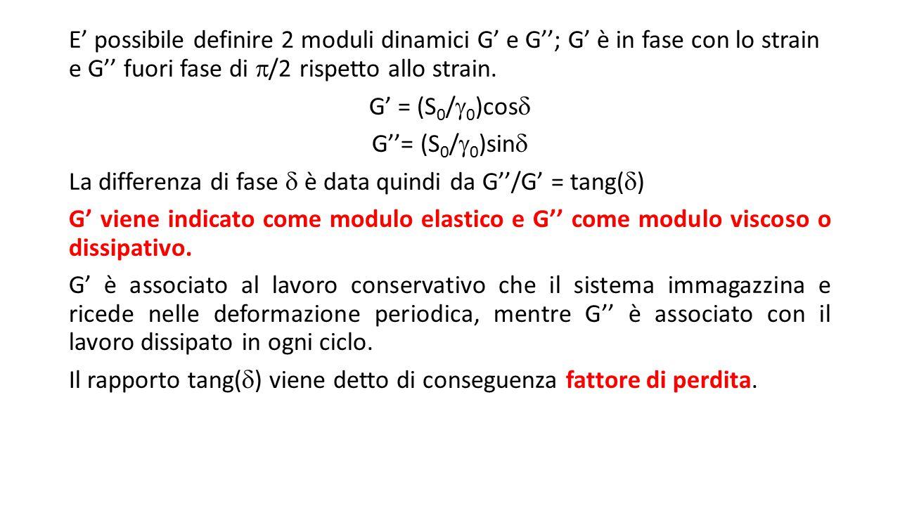 E' possibile definire 2 moduli dinamici G' e G''; G' è in fase con lo strain e G'' fuori fase di  /2 rispetto allo strain. G' = (S 0 /  0 )cos  G''