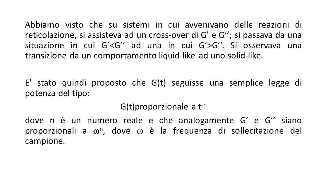 Abbiamo visto che su sistemi in cui avvenivano delle reazioni di reticolazione, si assisteva ad un cross-over di G' e G''; si passava da una situazion