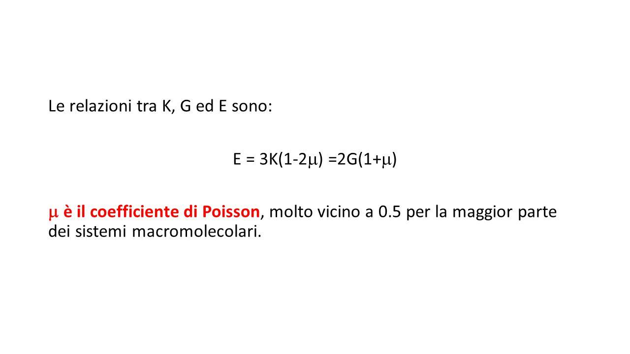 Le relazioni tra K, G ed E sono: E = 3K(1-2  ) =2G(1+  )  è il coefficiente di Poisson, molto vicino a 0.5 per la maggior parte dei sistemi macrom