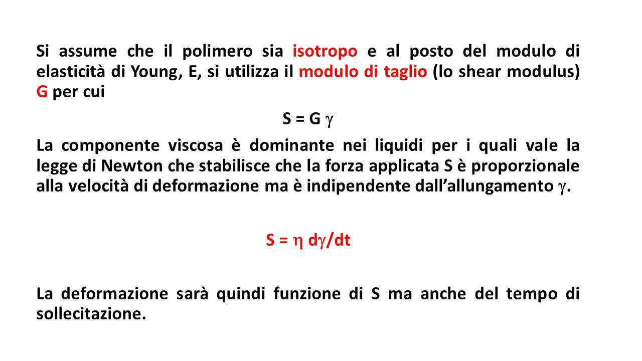Si assume che il polimero sia isotropo e al posto del modulo di elasticità di Young, E, si utilizza il modulo di taglio (lo shear modulus) G per cui S