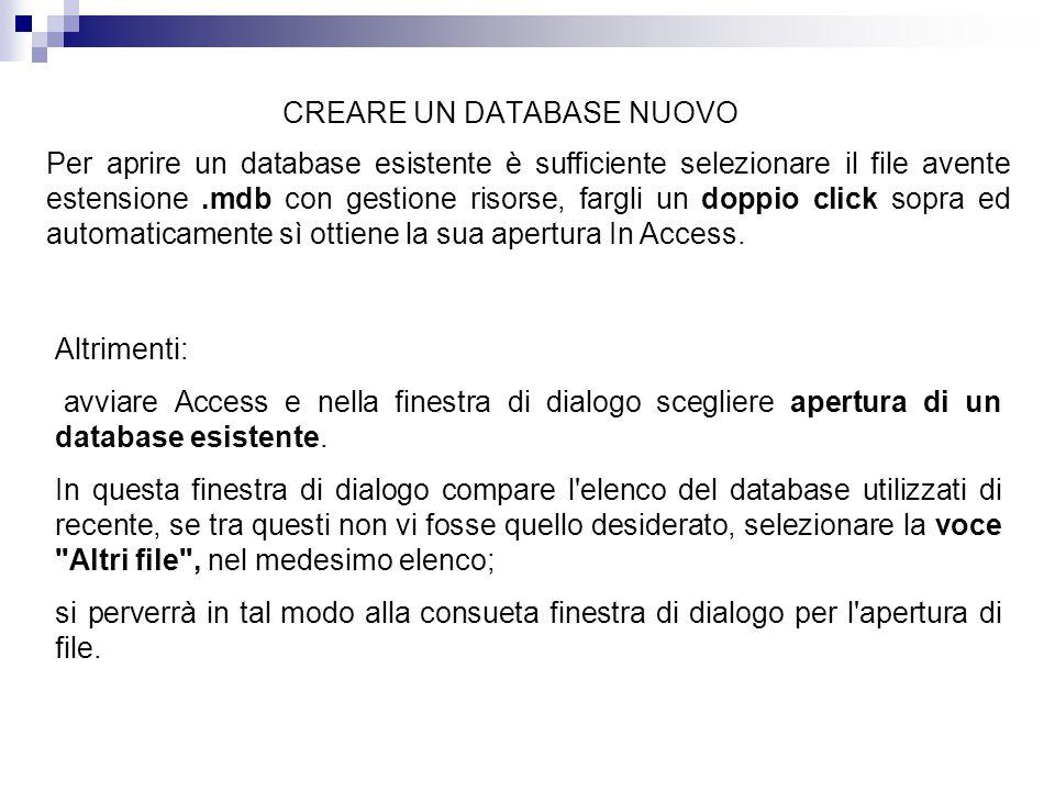 CREARE UN DATABASE NUOVO Per aprire un database esistente è sufficiente selezionare il file avente estensione.mdb con gestione risorse, fargli un dopp