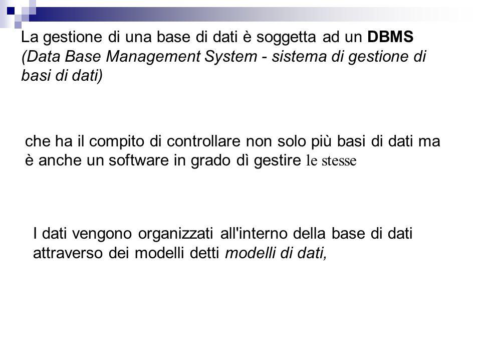 La gestione di una base di dati è soggetta ad un DBMS (Data Base Management System - sistema di gestione di basi di dati) che ha il compito di control