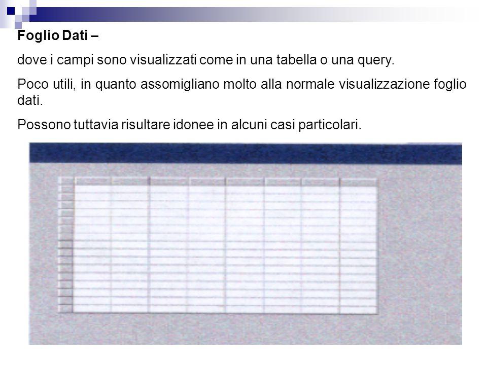 Foglio Dati – dove i campi sono visualizzati come in una tabella o una query. Poco utili, in quanto assomigliano molto alla normale visualizzazione fo