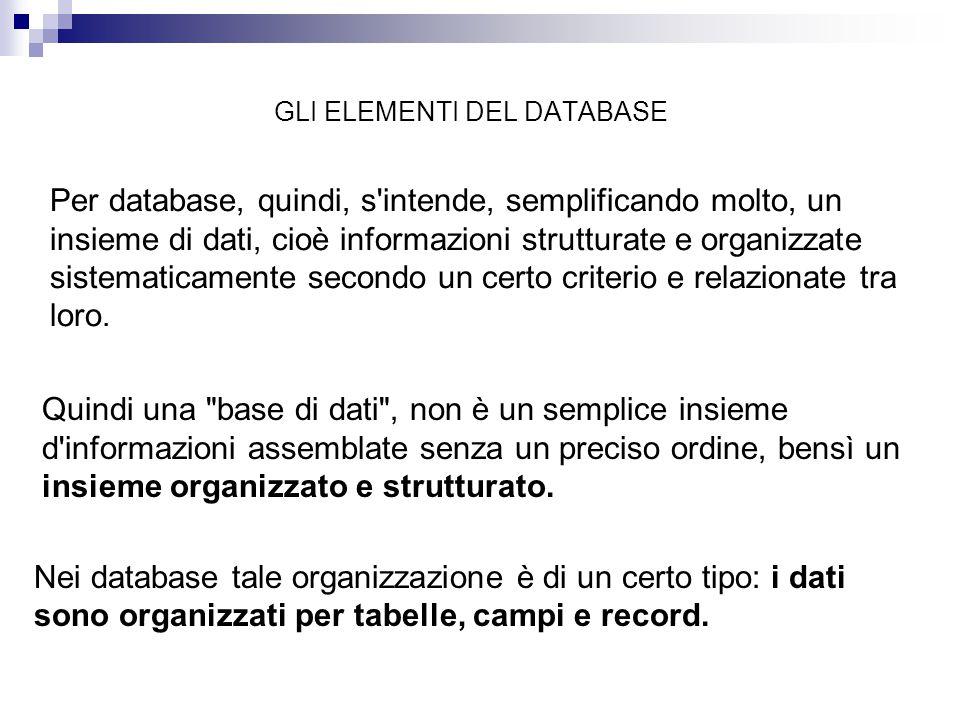 GLI ELEMENTI DEL DATABASE Per database, quindi, s'intende, semplificando molto, un insieme di dati, cioè informazioni strutturate e organizzate sistem