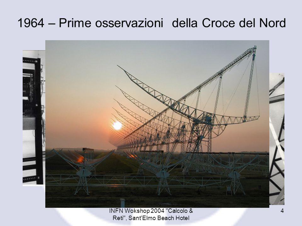 INFN Wokshop 2004 Calcolo & Reti , Sant Elmo Beach Hotel 5 Radioastronomia in Italia oggi