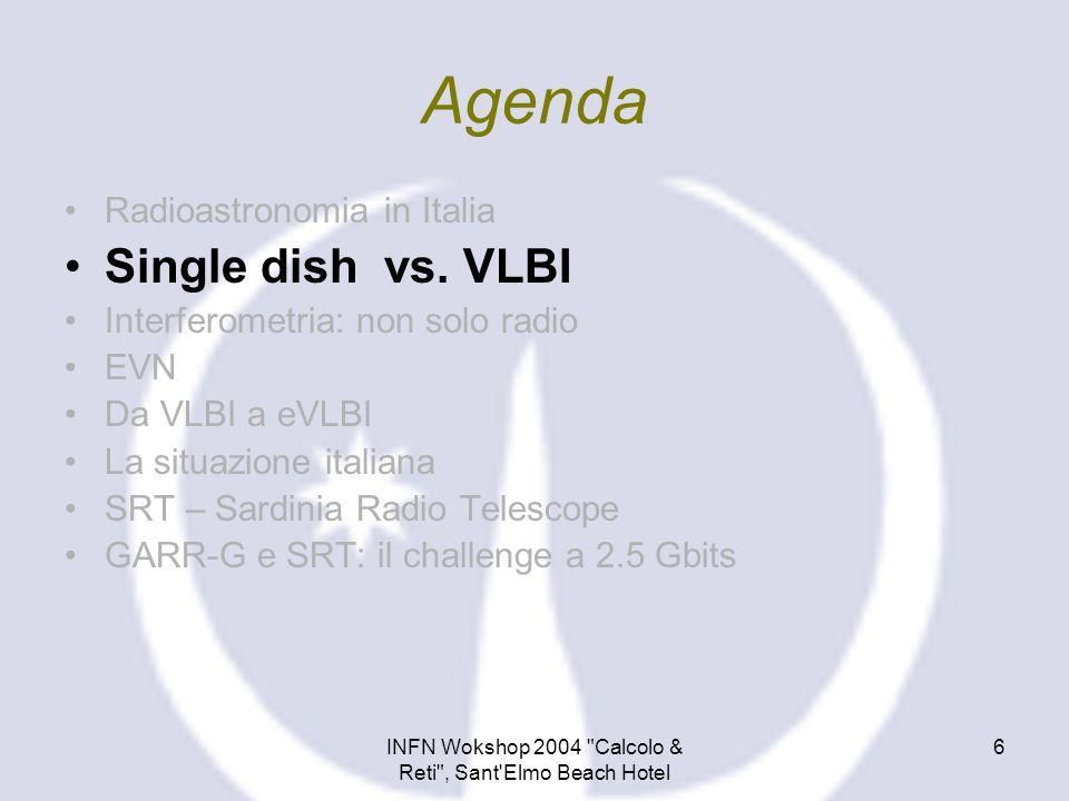 INFN Wokshop 2004 Calcolo & Reti , Sant Elmo Beach Hotel 27 Garr-G/Geant ed E-Vlbi Test (ovvero: si fa' presto a dire giga…!) Dorsale Bologna – Dwingeloo 2.5Gbit/sec –Tcp – standard 33Mbit/s –Tcp – windows 800Mbit128Mbit/s –Udp500Mbit/s Local Loop –Tcp standard board450Mbit/s –Tcp – Mark5890Mbit/s –Udp – Mark5950Mbit/s e-EVN partirà con banda di 512 Mbit/sec