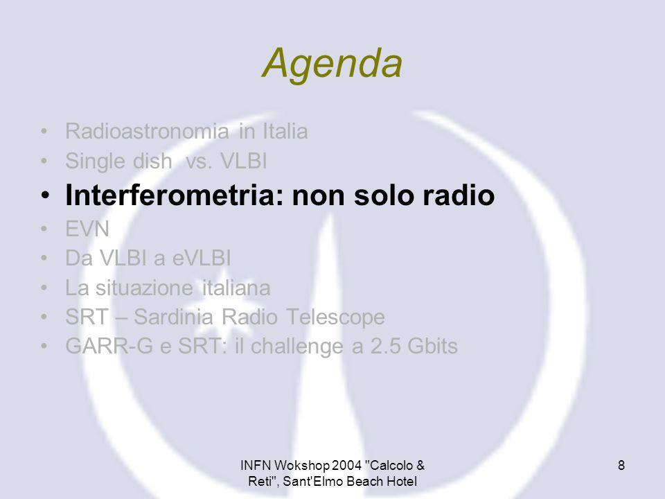 INFN Wokshop 2004 Calcolo & Reti , Sant Elmo Beach Hotel 19 Agenda Radioastronomia in Italia Single dish vs.