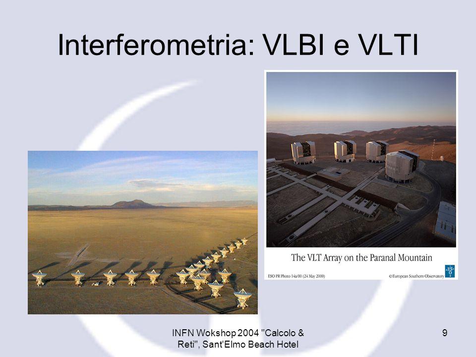 INFN Wokshop 2004 Calcolo & Reti , Sant Elmo Beach Hotel 10 Agenda Radioastronomia in Italia Single dish vs.