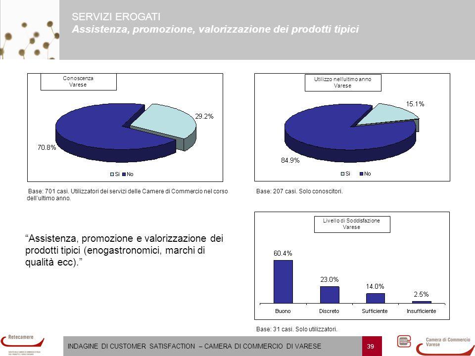 """INDAGINE DI CUSTOMER SATISFACTION – CAMERA DI COMMERCIO DI VARESE 39 SERVIZI EROGATI Assistenza, promozione, valorizzazione dei prodotti tipici """"Assis"""