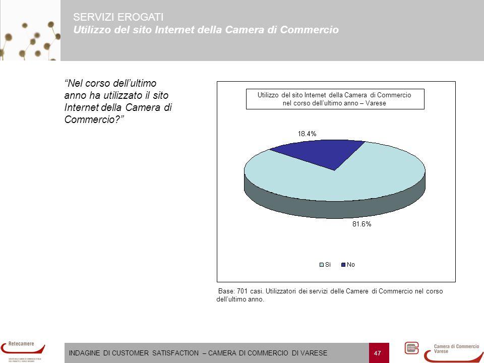 INDAGINE DI CUSTOMER SATISFACTION – CAMERA DI COMMERCIO DI VARESE 47 SERVIZI EROGATI Utilizzo del sito Internet della Camera di Commercio Base: 701 casi.