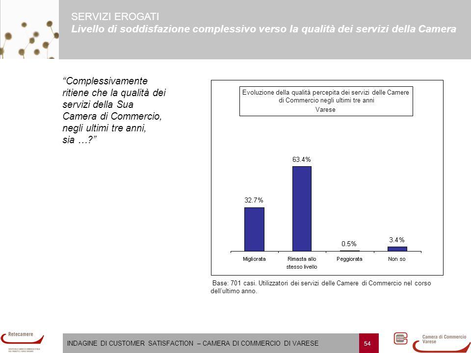 INDAGINE DI CUSTOMER SATISFACTION – CAMERA DI COMMERCIO DI VARESE 54 SERVIZI EROGATI Livello di soddisfazione complessivo verso la qualità dei servizi