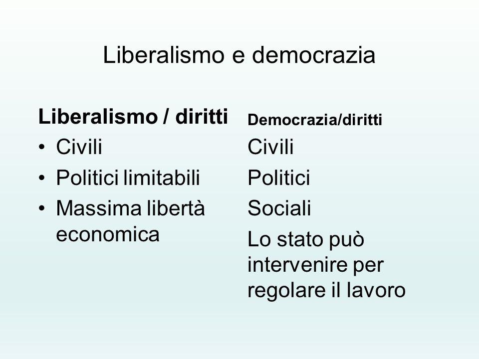 Liberalismo e democrazia Liberalismo / diritti Civili Politici limitabili Massima libertà economica Democrazia/diritti Civili Politici Sociali Lo stat