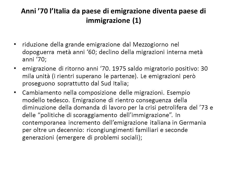Anni '70 l'Italia da paese di emigrazione diventa paese di immigrazione (1) riduzione della grande emigrazione dal Mezzogiorno nel dopoguerra metà anni '60; declino della migrazioni interna metà anni '70; emigrazione di ritorno anni '70.