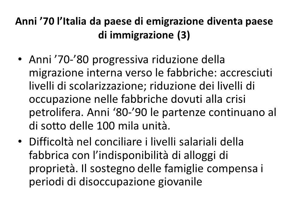 Anni '70 l'Italia da paese di emigrazione diventa paese di immigrazione (3) Anni '70-'80 progressiva riduzione della migrazione interna verso le fabbriche: accresciuti livelli di scolarizzazione; riduzione dei livelli di occupazione nelle fabbriche dovuti alla crisi petrolifera.
