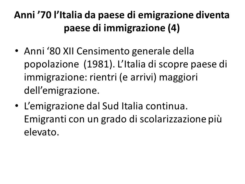 Anni '70 l'Italia da paese di emigrazione diventa paese di immigrazione (4) Anni '80 XII Censimento generale della popolazione (1981). L'Italia di sco