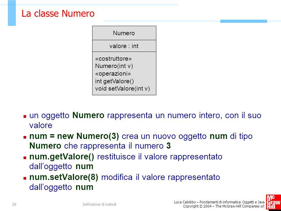Luca Cabibbo – Fondamenti di informatica: Oggetti e Java Copyright © 2004 – The McGraw-Hill Companies srl Definizione di metodi29 La classe Numero un oggetto Numero rappresenta un numero intero, con il suo valore num = new Numero(3) crea un nuovo oggetto num di tipo Numero che rappresenta il numero 3 num.getValore() restituisce il valore rappresentato dall'oggetto num num.setValore(8) modifica il valore rappresentato dall'oggetto num valore : int «costruttore» Numero(int v) «operazioni» int getValore() void setValore(int v) Numero