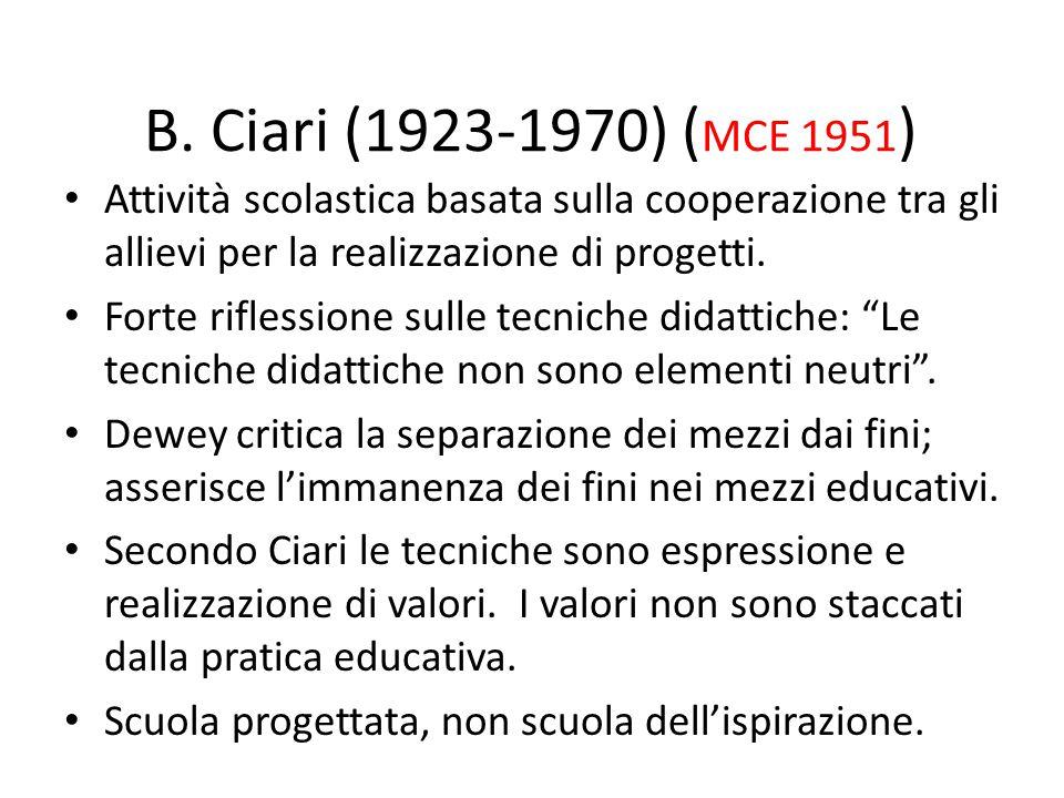 Le nuove tecniche didattiche (B.Ciari, 1976) Ricerca ambientale Metodo globale La stampa per la scrittura La co-valutazione L'espressività (grafica, pittorica, motoria, verbale) L'ambiente democratico in classe (249-50) La matematica contestualizzata Tempo e personalizzazione (p.