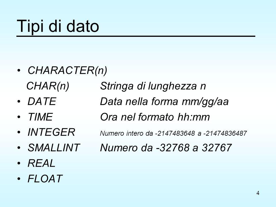 4 Tipi di dato CHARACTER(n) CHAR(n)Stringa di lunghezza n DATEData nella forma mm/gg/aa TIMEOra nel formato hh:mm INTEGER Numero intero da -2147483648 a -21474836487 SMALLINTNumero da -32768 a 32767 REAL FLOAT
