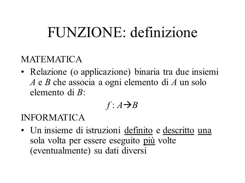 FUNZIONE: definizione MATEMATICA Relazione (o applicazione) binaria tra due insiemi A e B che associa a ogni elemento di A un solo elemento di B: f : A  B INFORMATICA Un insieme di istruzioni definito e descritto una sola volta per essere eseguito più volte (eventualmente) su dati diversi