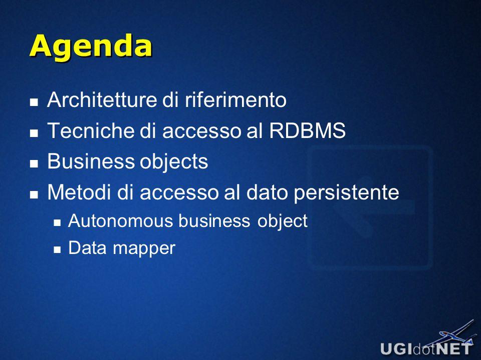 Agenda Architetture di riferimento Tecniche di accesso al RDBMS Business objects Metodi di accesso al dato persistente Autonomous business object Data mapper