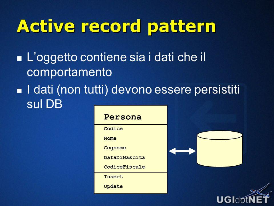 Active record pattern L'oggetto contiene sia i dati che il comportamento I dati (non tutti) devono essere persistiti sul DB Persona Codice Nome Cognome DataDiNascita CodiceFiscale Insert Update